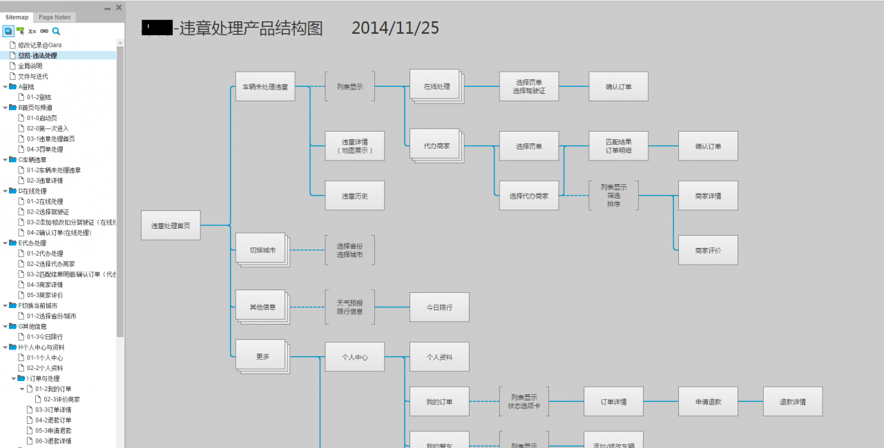 绝密原型档案:看看专业产品经理的原型是什么样