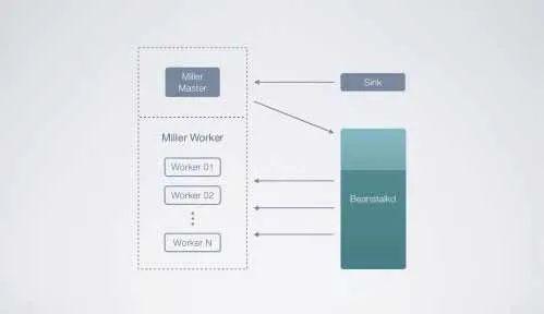 产品经理如何做好信息架构